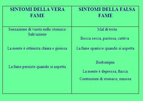 Vera Fame
