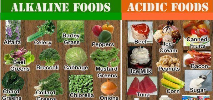 Cibi acidi e alcalini